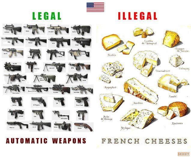Legal: Automatic Weapons.   Illegal: French Cheeses.    Go Figure :-(